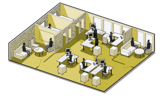 Noise And Perceived Privacy Flexible Office Space Matters