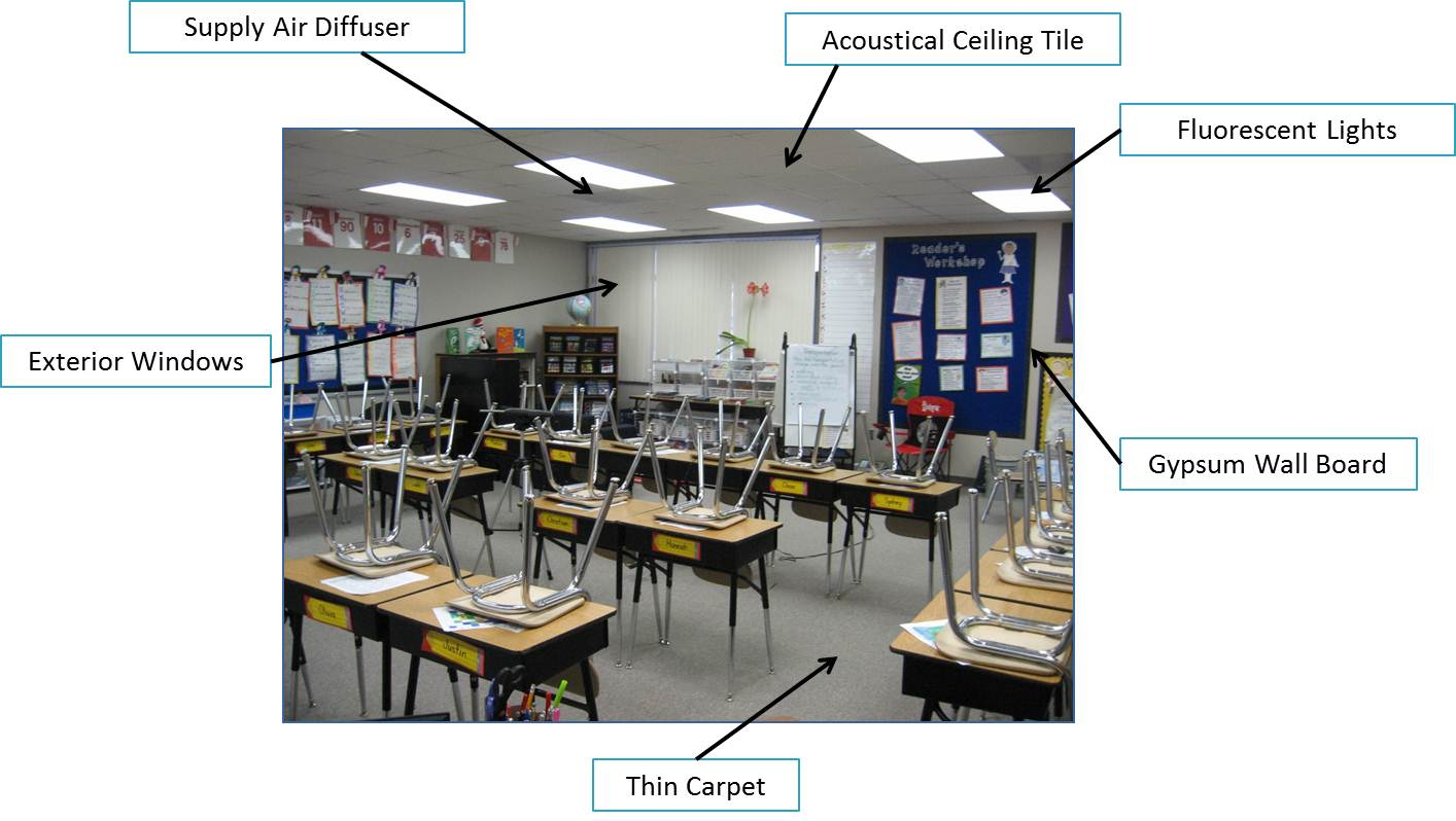 Classroom Acoustic Design ~ Acoustical society of america st lay language papers