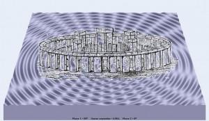 WallerFig5_rippletank12 nodes 3D w stonehenge perspective