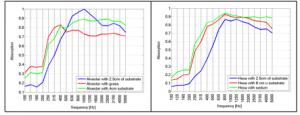 absorbtion coefficient