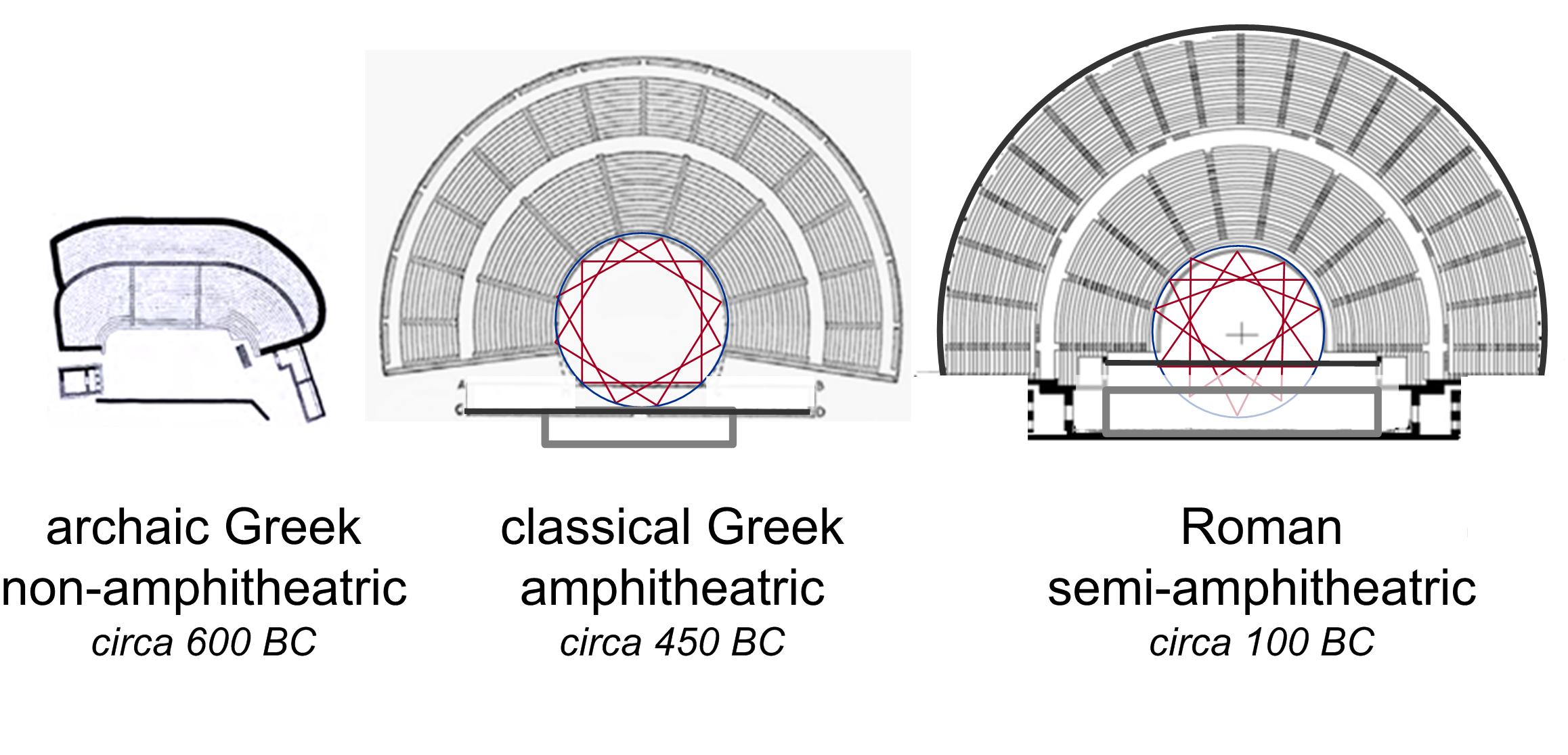 The Origins Of Building Acoustics For Theatre And Music Performances
