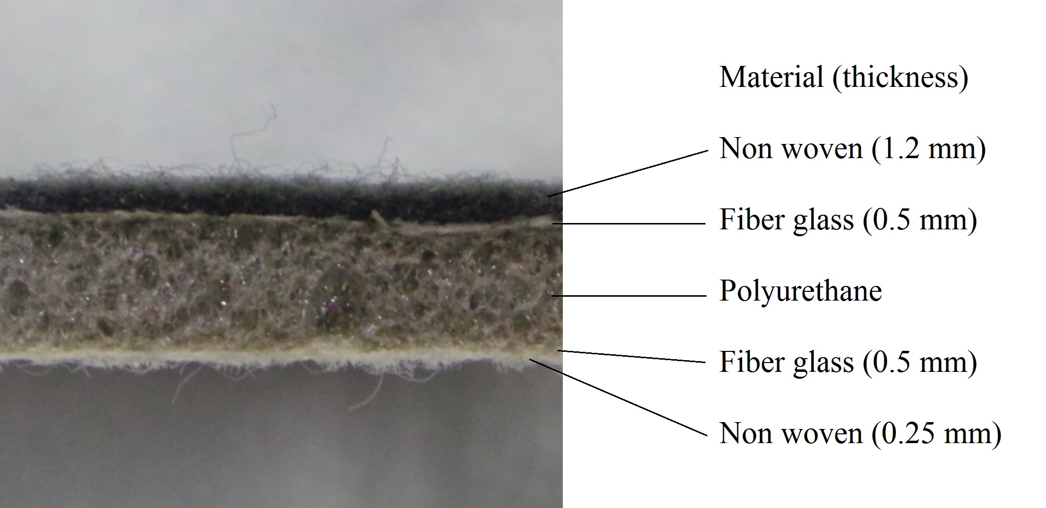 Composite Panel Fig3