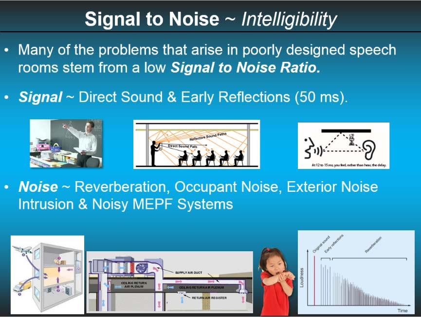 1aaa4 optimizing the signal to noise ratio in classrooms using passive acoustics peter d. Black Bedroom Furniture Sets. Home Design Ideas