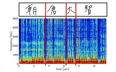 What Does Your Signature Sound Like?  – Daichi Asakura