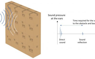 Can humans use echolocation to hear the difference between different kinds of walls? – David Pelegrin Garcia