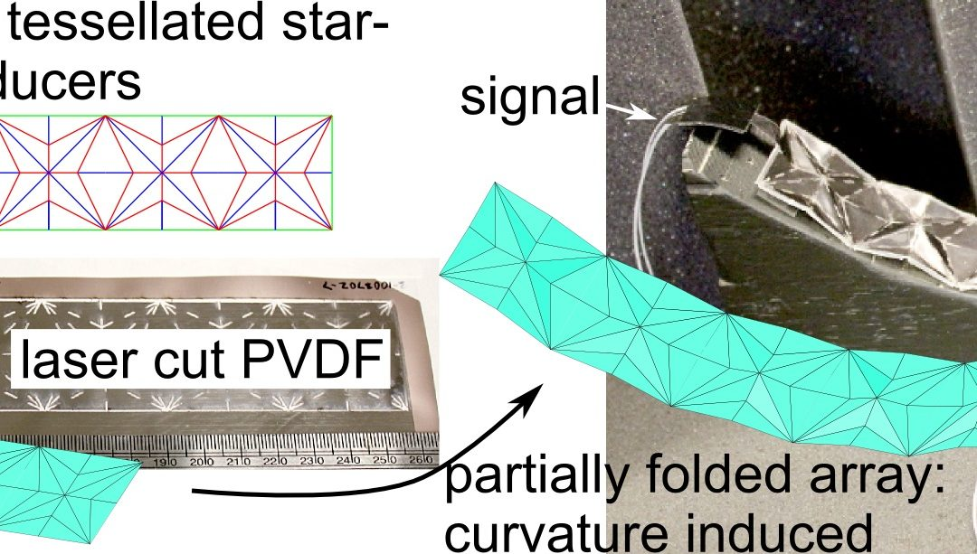 Directive and focused acoustic wave radiation by tessellated transducers with folded curvatures –  Ryan L. Harne