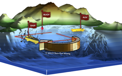 5pAOb1 – Acoustic mapping of ocean currents using moving vehicles – Chen-Fen Huang