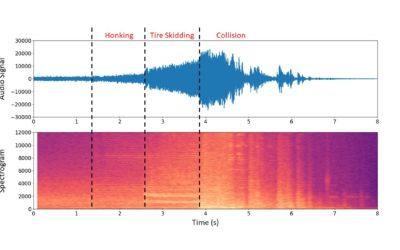 "2aSP2 – ""Self-Driving Cars: Have You Considered Using Sound?""  – Keegan Yi Hang Sim"
