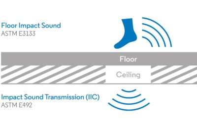 1aAAa2 – Flooring Impact Sound – A Potential Path to Quieter Hospitals – Mike Raley