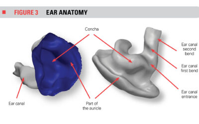 5aNSa4 – Preserving workers' hearing health by improving earplug efficiency  – Bastien Poissenot-Arrigoni
